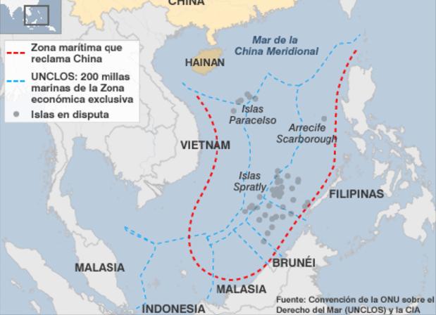 LAS PRIORIDADES DE CHINA EN MATERIA DE SEGURIDAD