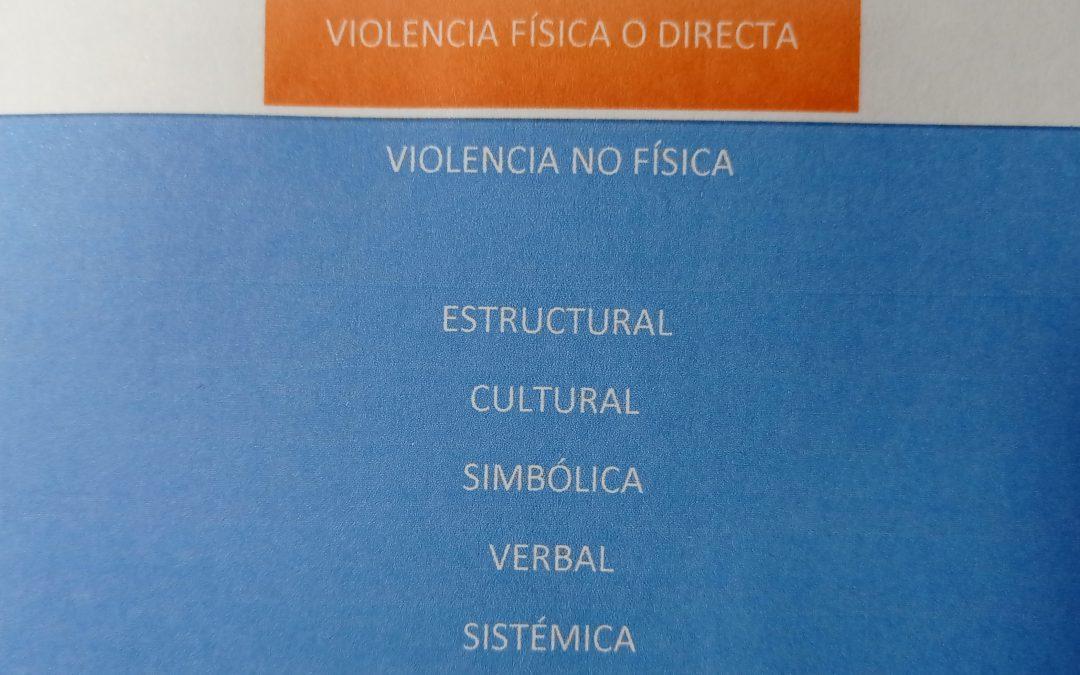5 tipos de violencia: el germen de la violencia física